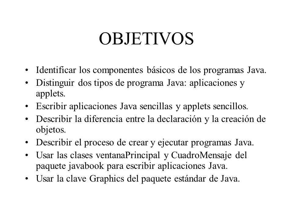 OBJETIVOS Identificar los componentes básicos de los programas Java.