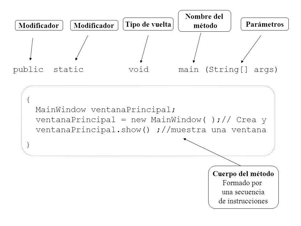 Cuerpo del método Formado por una secuencia de instrucciones