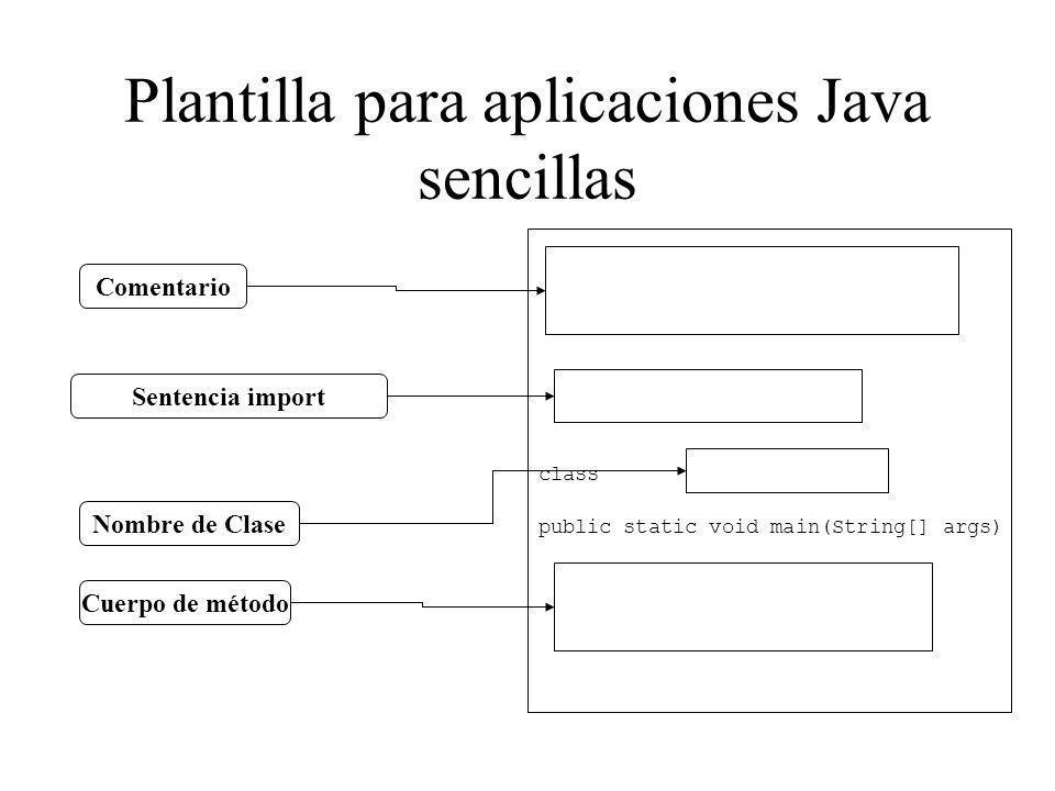 Plantilla para aplicaciones Java sencillas