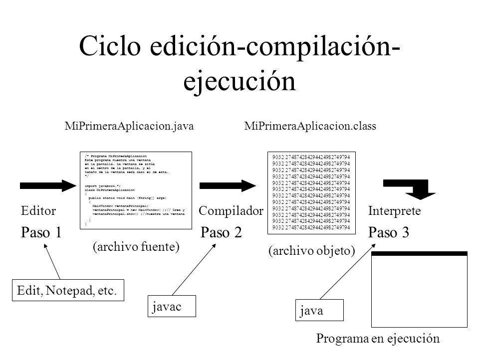 Ciclo edición-compilación-ejecución