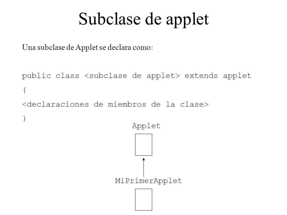 Subclase de applet Una subclase de Applet se declara como:
