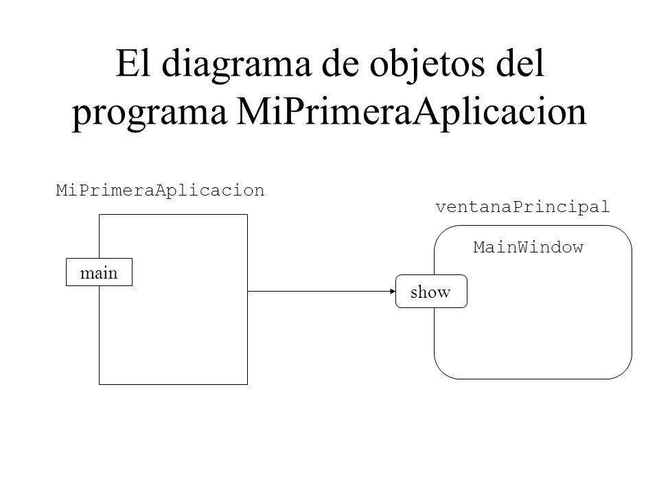 El diagrama de objetos del programa MiPrimeraAplicacion