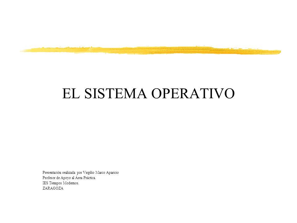 EL SISTEMA OPERATIVO Presentación realizada por Virgilio Marco Aparicio. Profesor de Apoyo al Área Práctica.