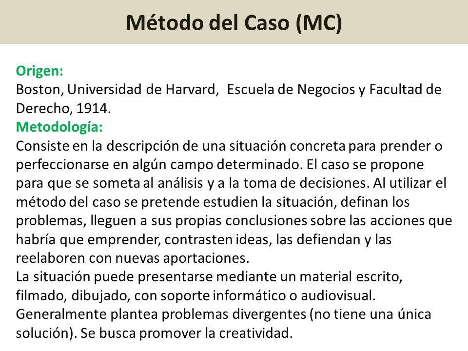 Método del Caso (MC) Origen: