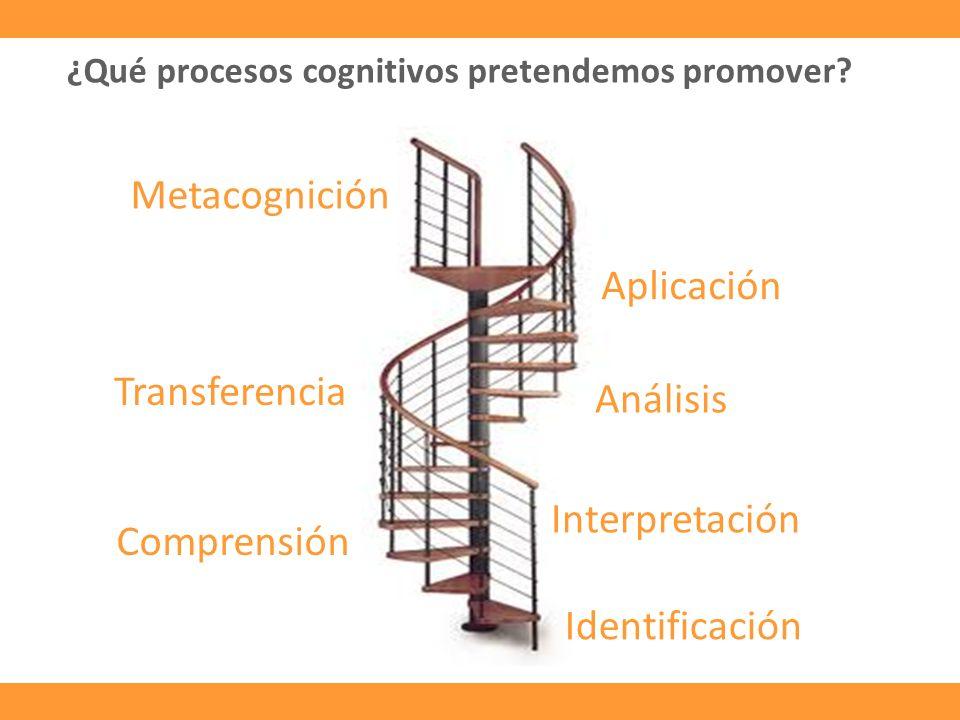 Metacognición Aplicación Transferencia Análisis Interpretación