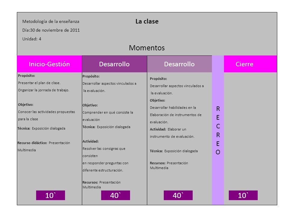 Momentos 10` 40` 40` 10` La clase Inicio-Gestión Desarrollo Desarrollo