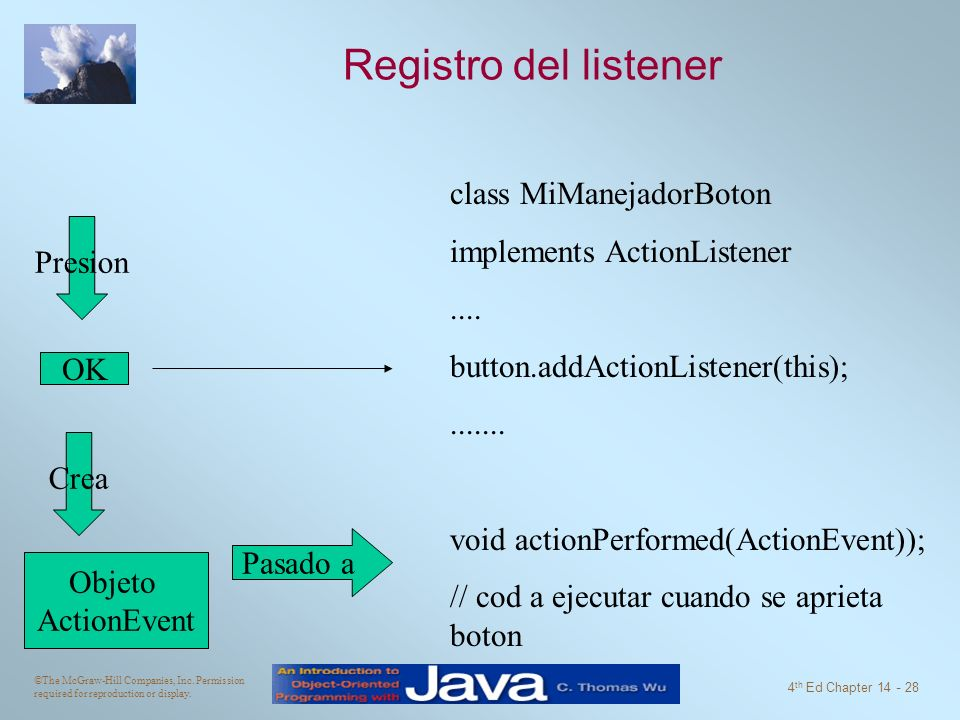 Registro del listener class MiManejadorBoton implements ActionListener