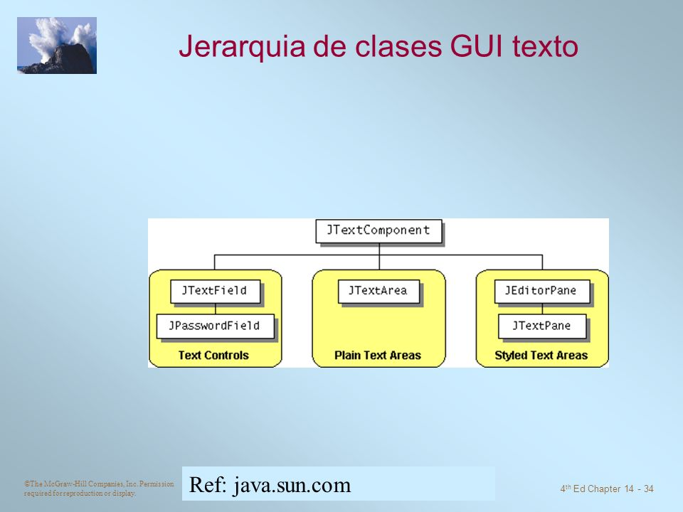 Jerarquia de clases GUI texto