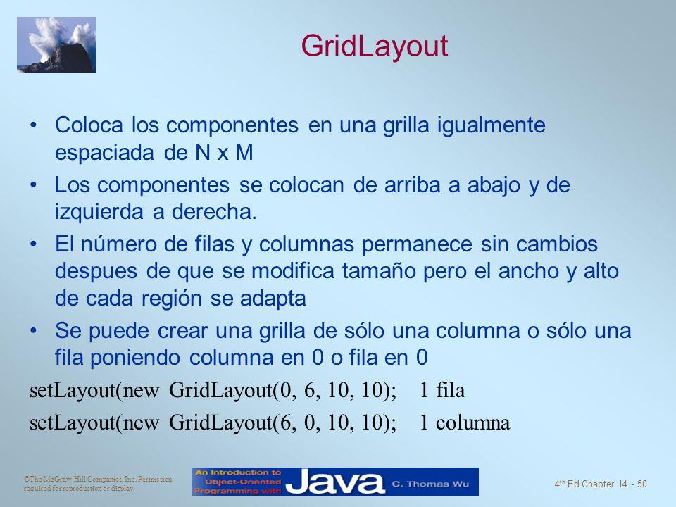 GridLayout Coloca los componentes en una grilla igualmente espaciada de N x M.