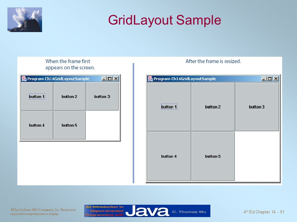 GridLayout Sample ©The McGraw-Hill Companies, Inc. Permission required for reproduction or display.
