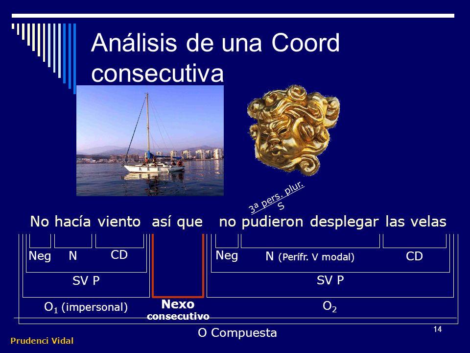 Análisis de una Coord consecutiva