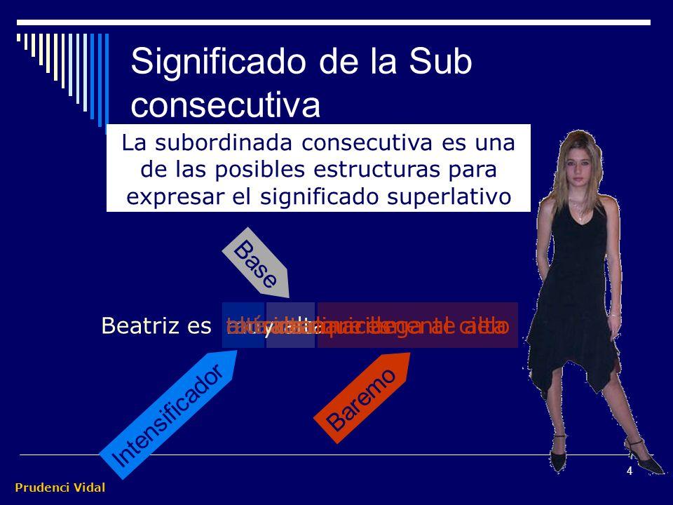 Significado de la Sub consecutiva