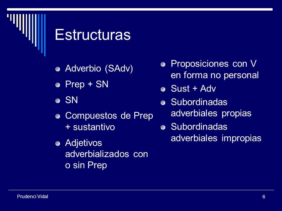 Estructuras Proposiciones con V en forma no personal Adverbio (SAdv)