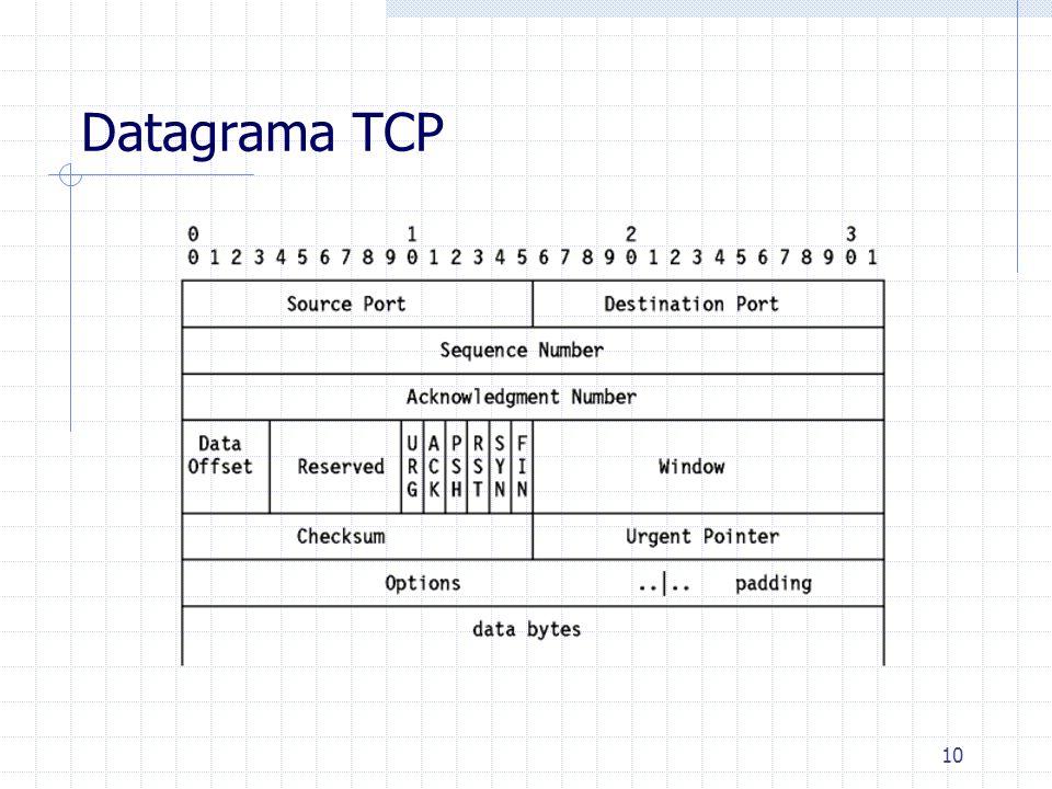 Datagrama TCP Puerto fuente (16 bits). Puerto de la máquina origen. Al igual que el puerto destino es necesario para identificar la conexión actual.