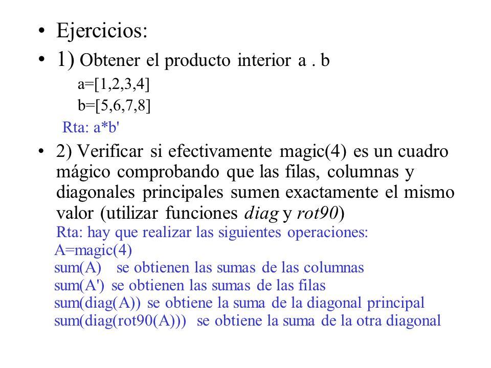 1) Obtener el producto interior a . b
