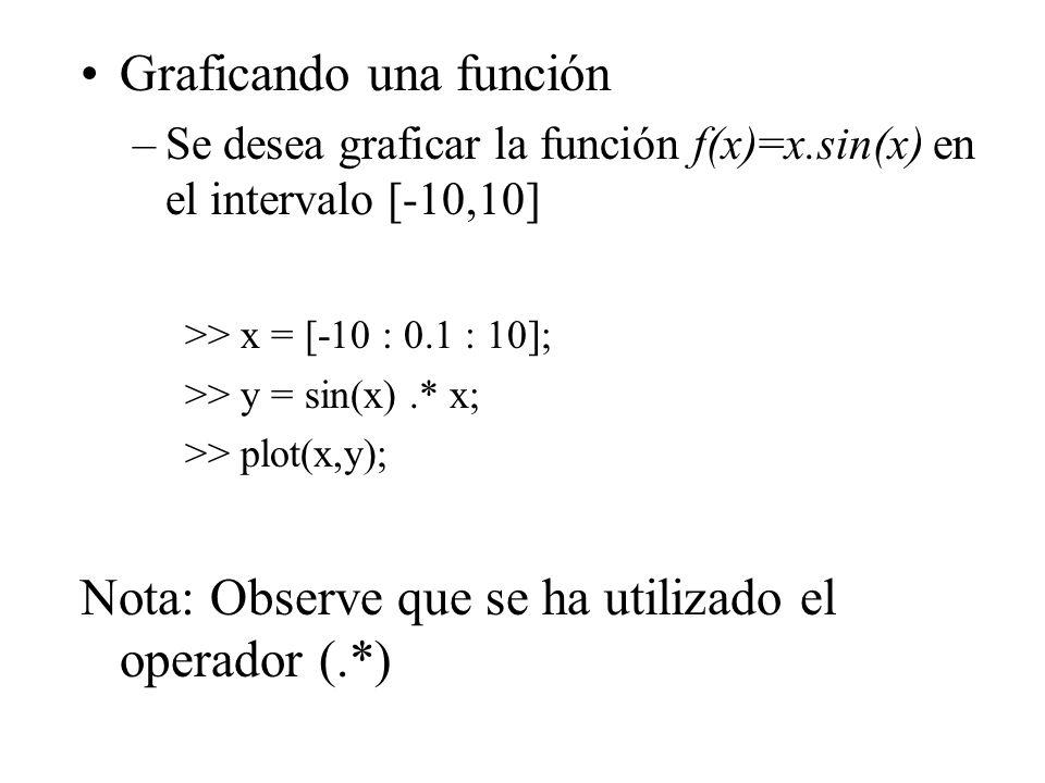 Graficando una función