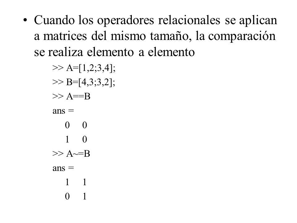 Cuando los operadores relacionales se aplican a matrices del mismo tamaño, la comparación se realiza elemento a elemento