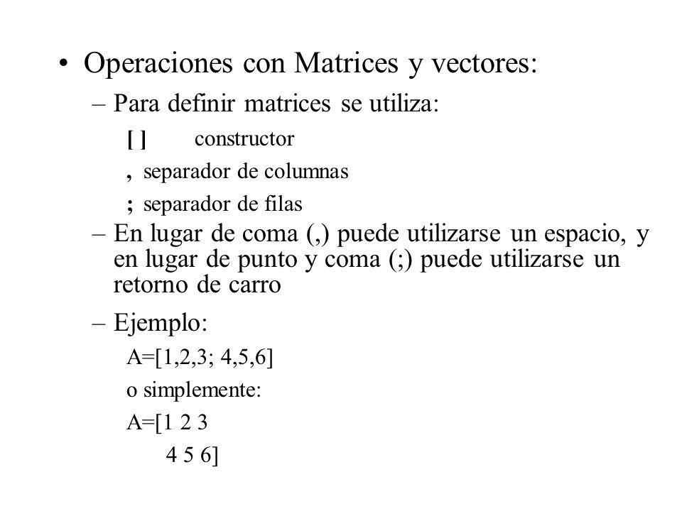 Operaciones con Matrices y vectores: