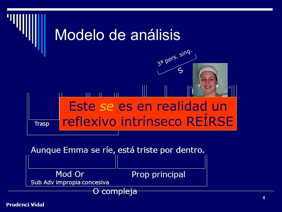 Modelo de análisis N. CC. SV P. Atr. Enl. SAdv. S. 3ª pers. sing. Refl Impr. N. Trasp. SN S.