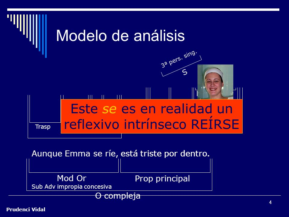 Modelo de análisisN. CC. SV P. Atr. Enl. SAdv. S. 3ª pers. sing. Refl Impr. N. Trasp. SN S. SV P.