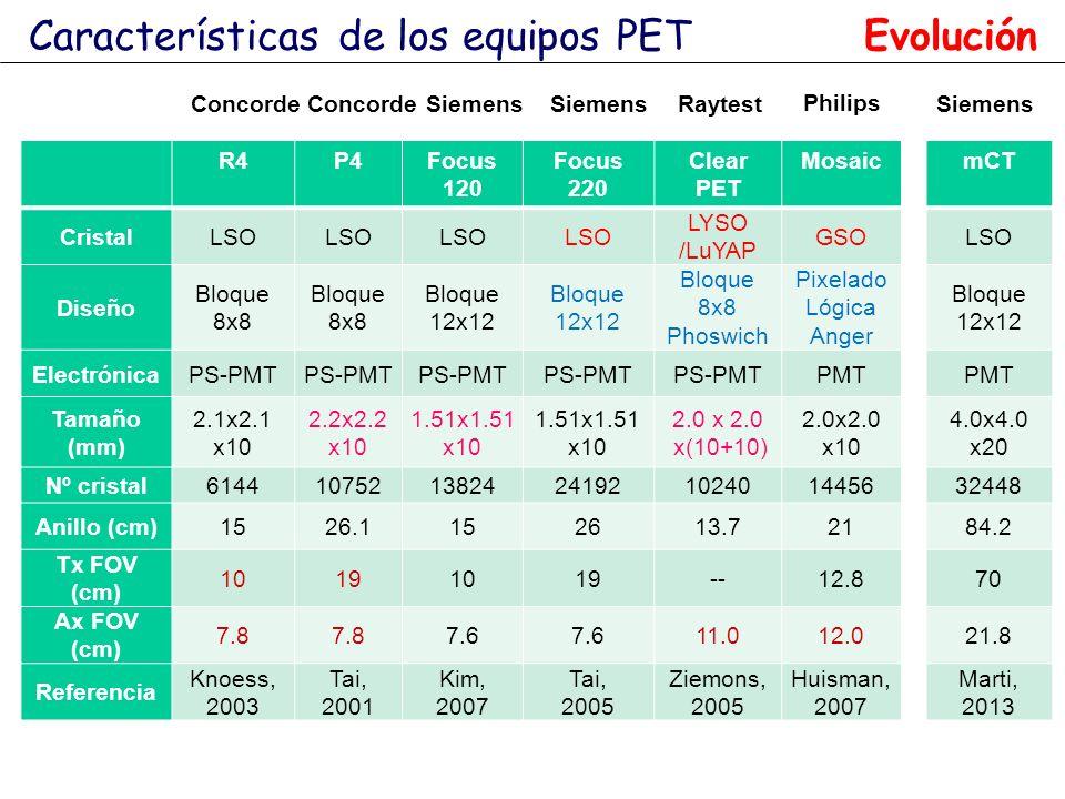 Características de los equipos PET Evolución