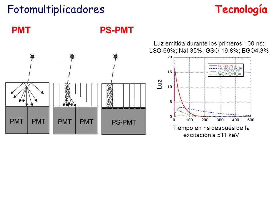 Fotomultiplicadores Tecnología PMT PS-PMT