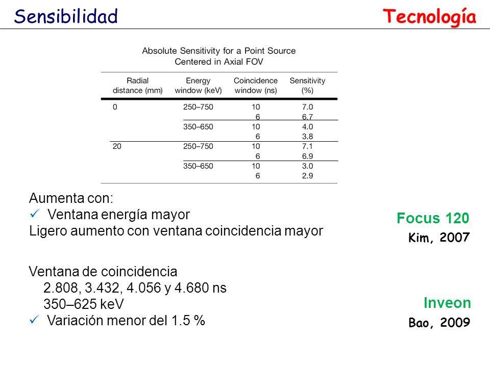 Sensibilidad Tecnología Focus 120 Inveon Aumenta con: