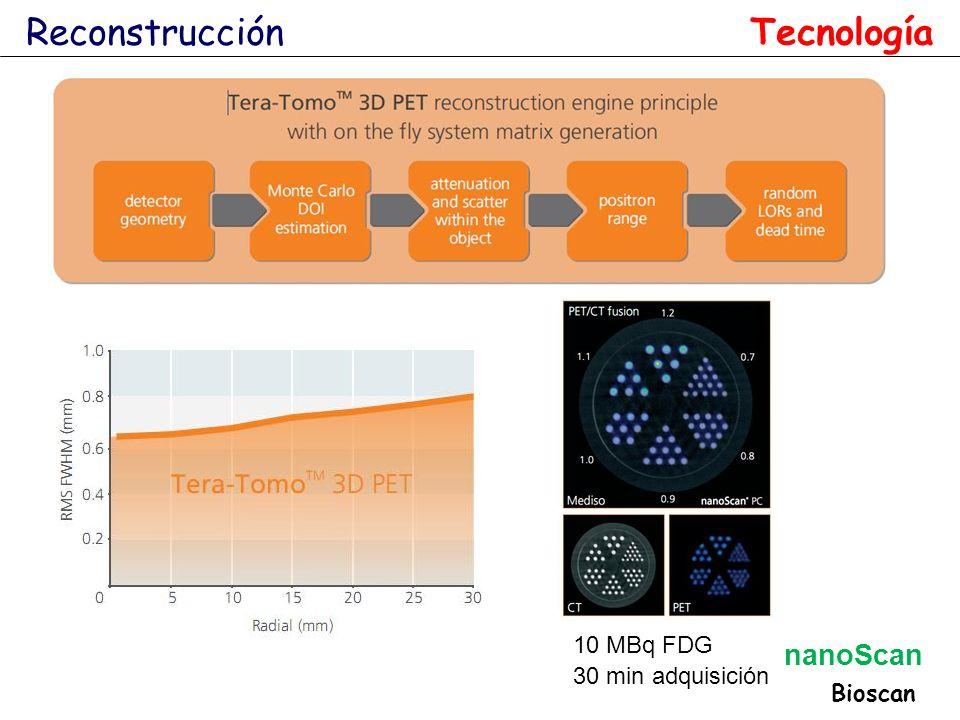 Reconstrucción Tecnología nanoScan 10 MBq FDG 30 min adquisición