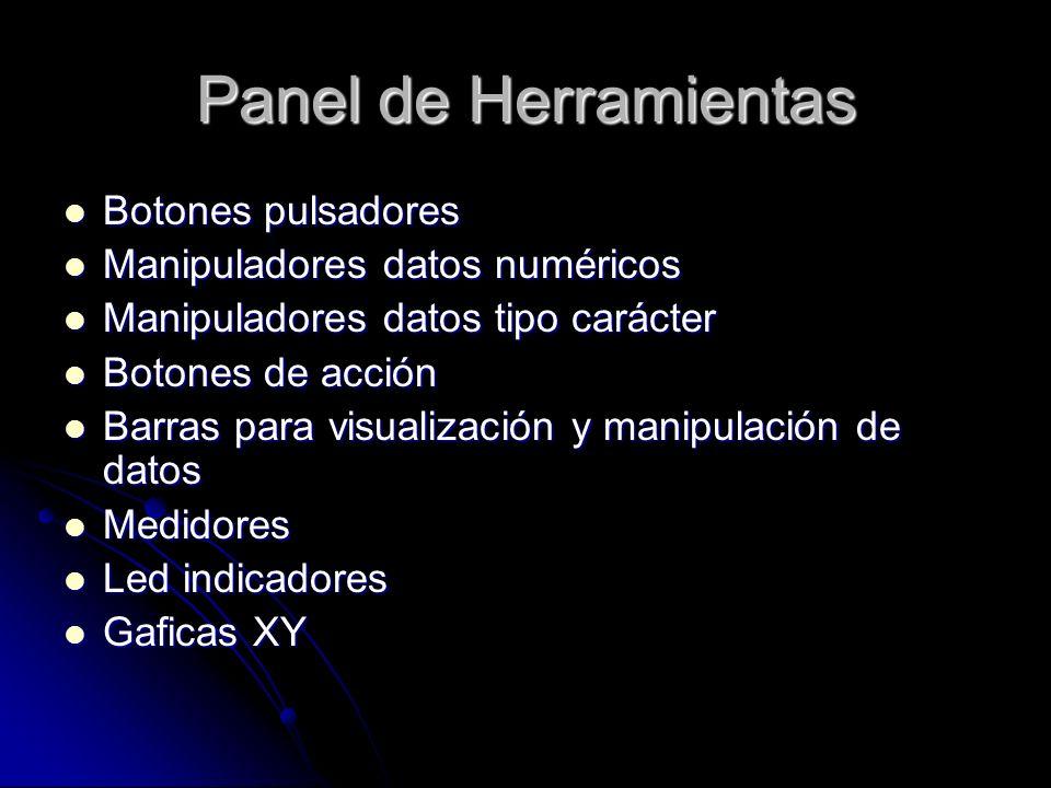 Panel de Herramientas Botones pulsadores Manipuladores datos numéricos
