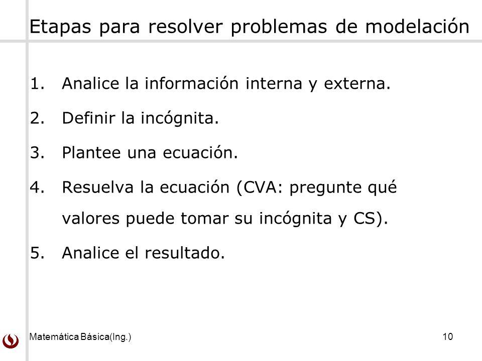 Etapas para resolver problemas de modelación