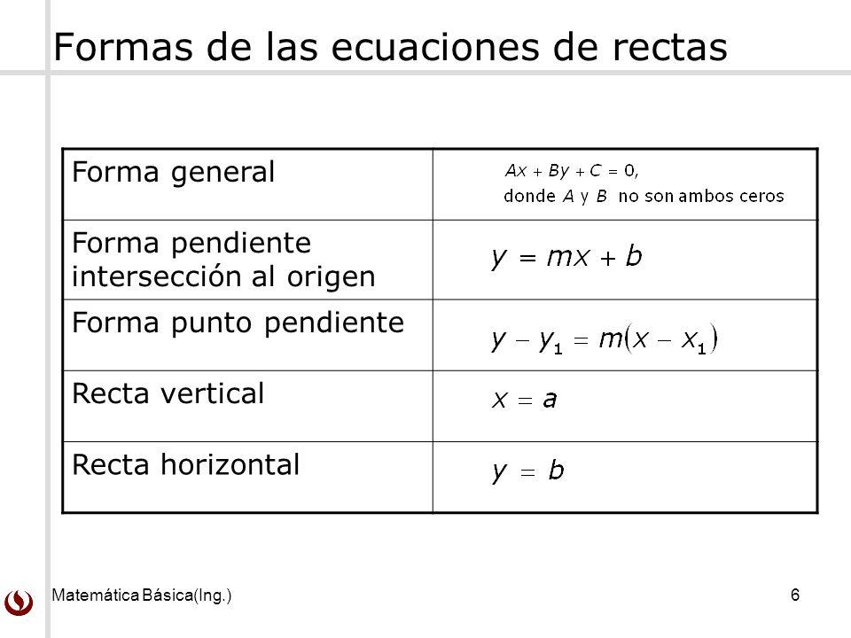 Formas de las ecuaciones de rectas
