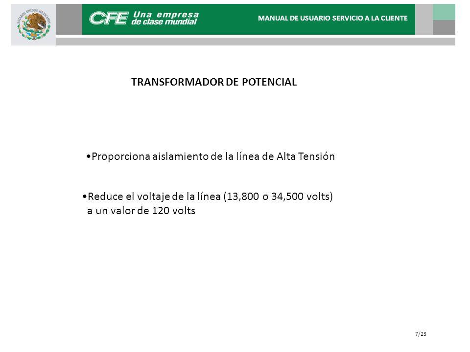 TRANSFORMADOR DE POTENCIAL