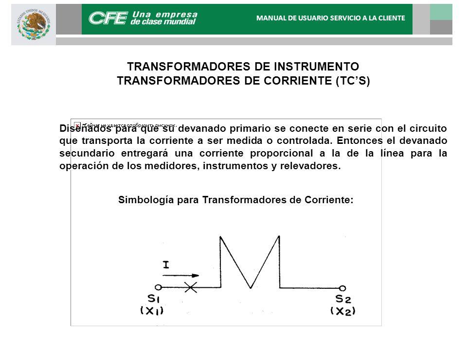 TRANSFORMADORES DE INSTRUMENTO TRANSFORMADORES DE CORRIENTE (TC'S)