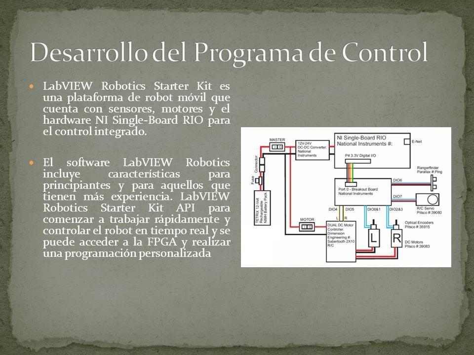 Desarrollo del Programa de Control