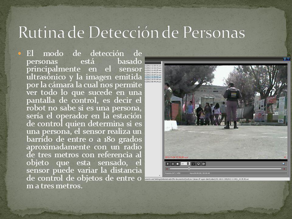 Rutina de Detección de Personas