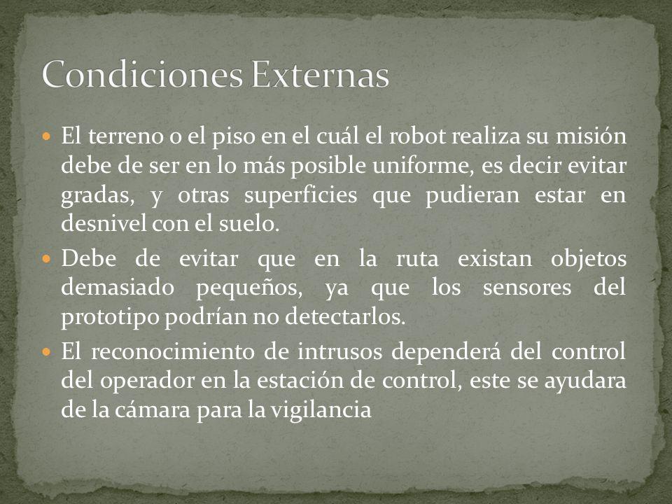 Condiciones Externas