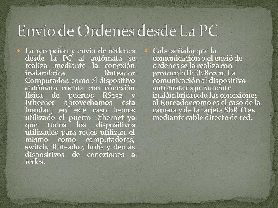 Envío de Ordenes desde La PC