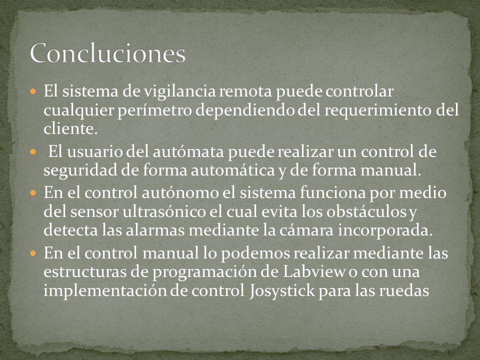 Concluciones El sistema de vigilancia remota puede controlar cualquier perímetro dependiendo del requerimiento del cliente.