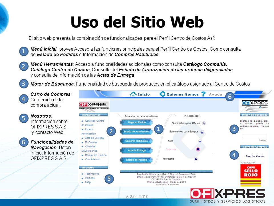 Uso del Sitio Web El sitio web presenta la combinación de funcionalidades para el Perfil Centro de Costos Así: