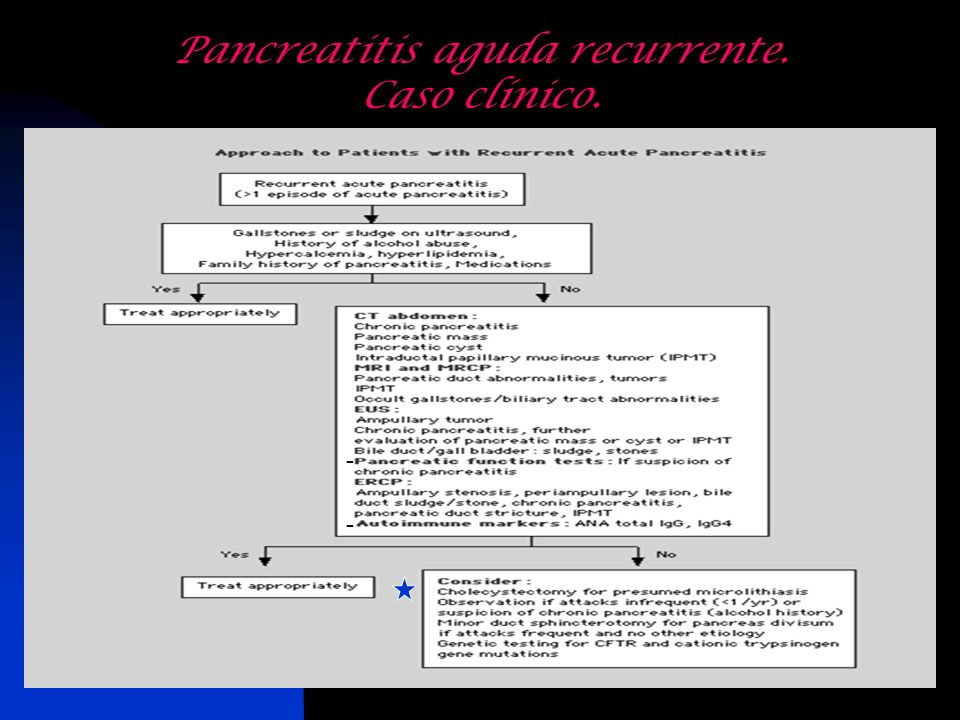 Pancreatitis aguda recurrente. Caso clínico.
