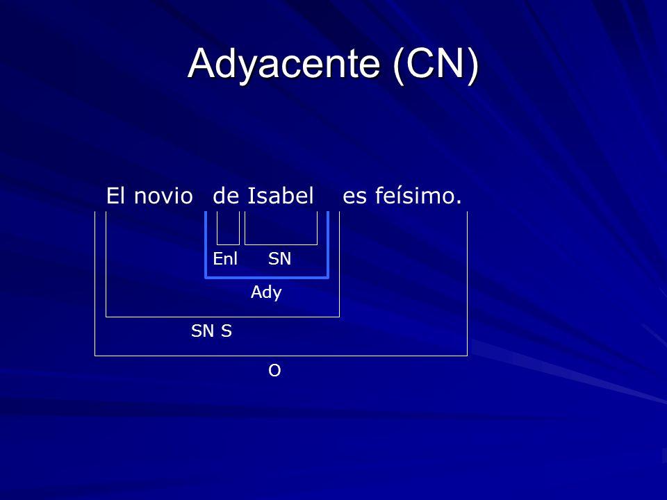 Adyacente (CN) El novio de Isabel es feísimo. Enl SN Ady SN S O