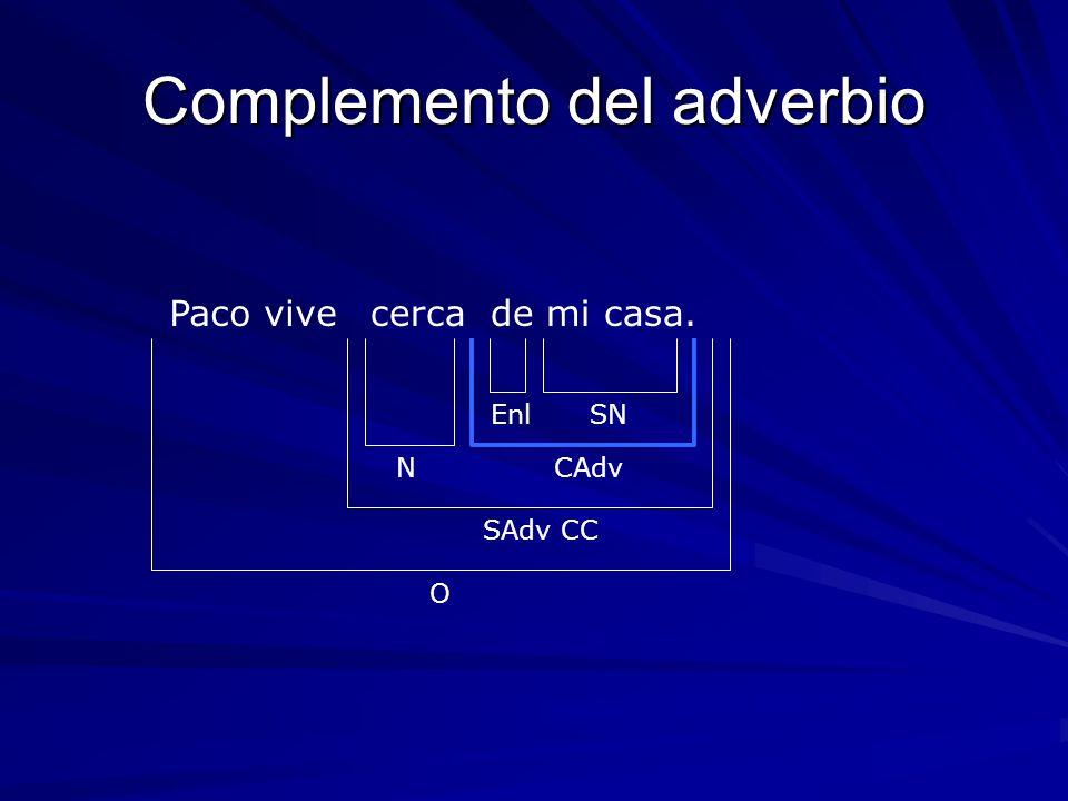 Complemento del adverbio