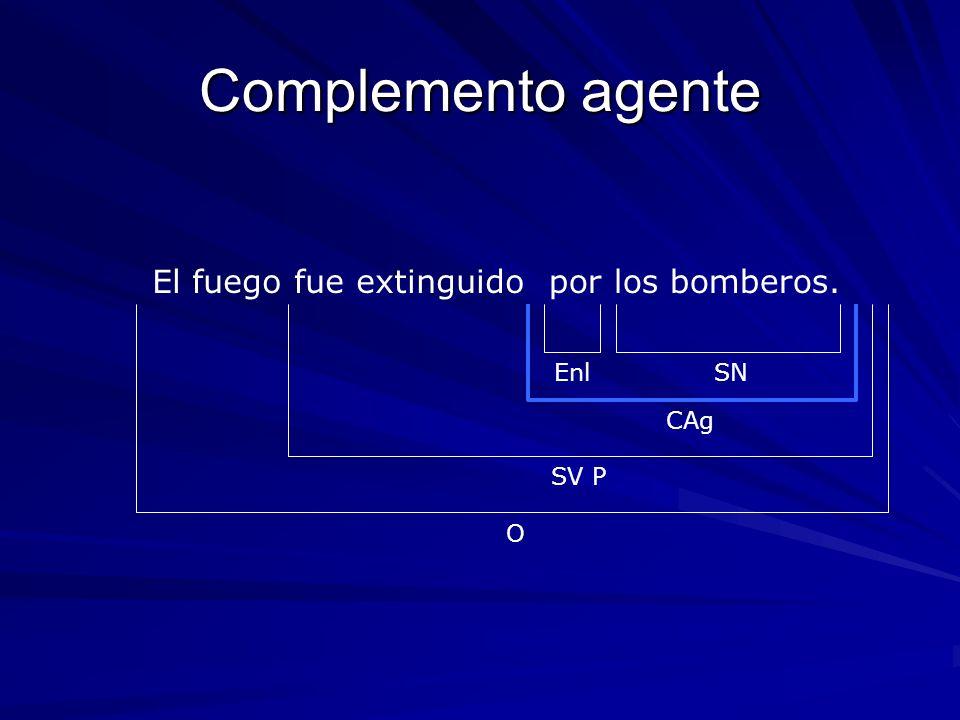 Complemento agente El fuego fue extinguido por los bomberos. Enl SN