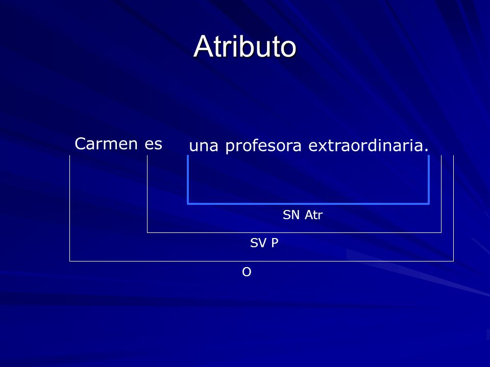 Atributo Carmen es una profesora extraordinaria. SN Atr SV P O