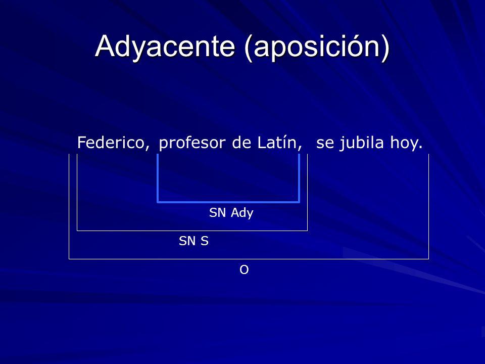 Adyacente (aposición)