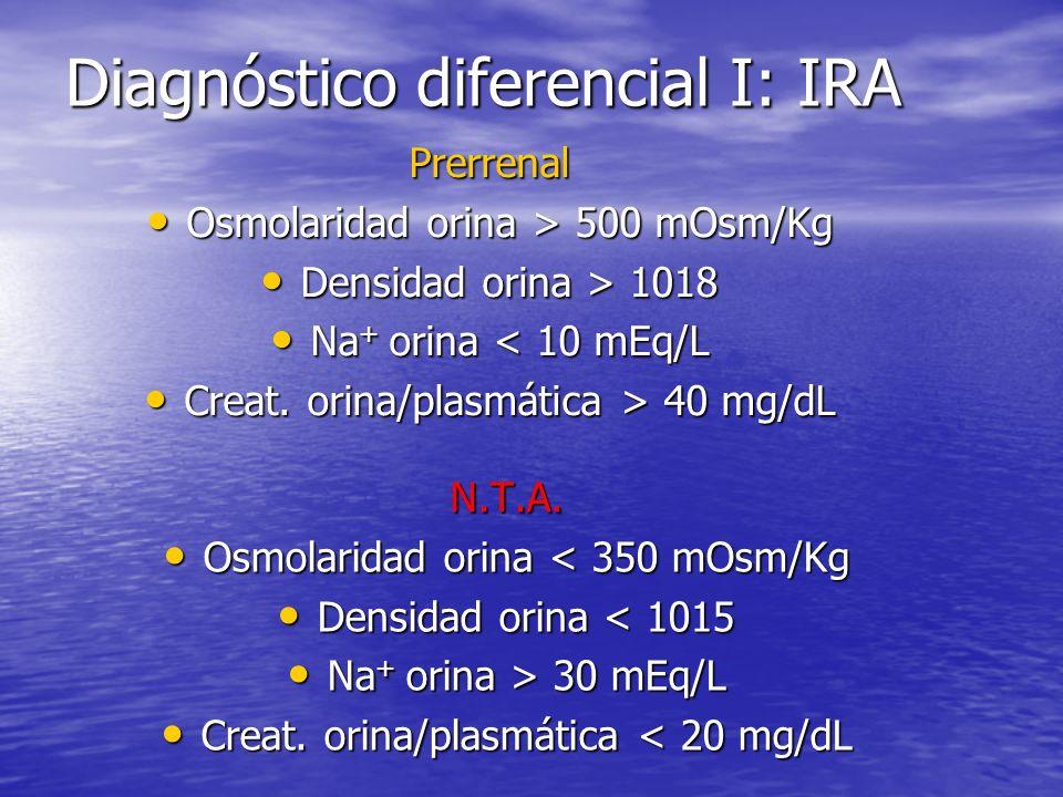 Diagnóstico diferencial I: IRA