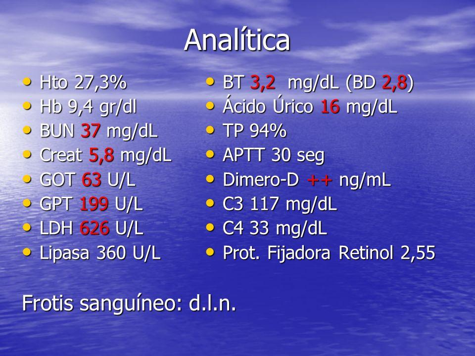 Analítica Frotis sanguíneo: d.l.n. Hto 27,3% Hb 9,4 gr/dl BUN 37 mg/dL