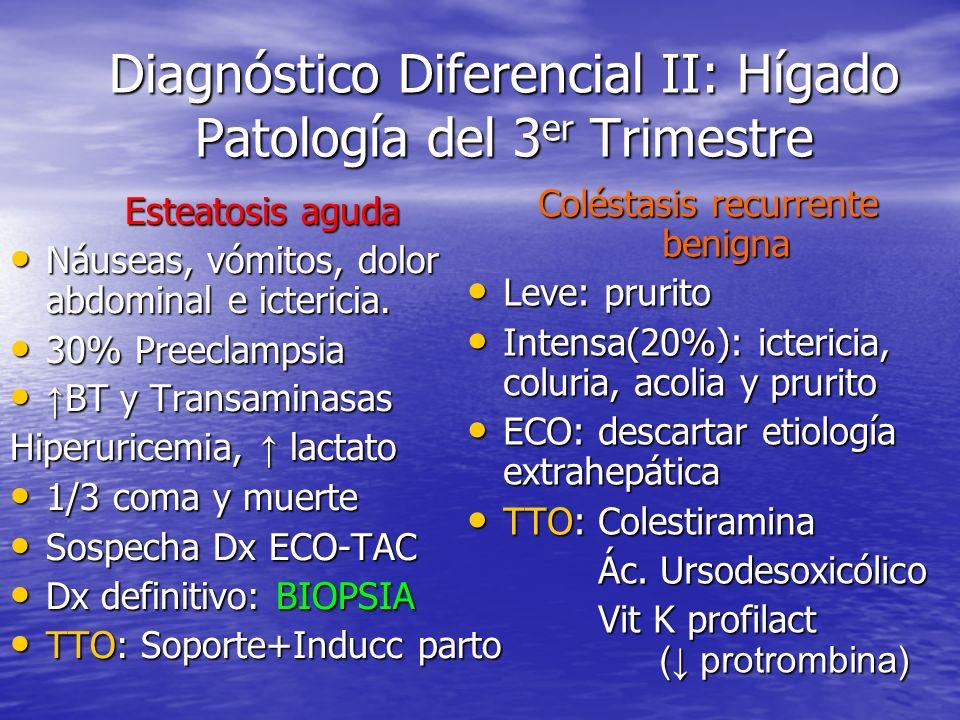 Diagnóstico Diferencial II: Hígado Patología del 3er Trimestre