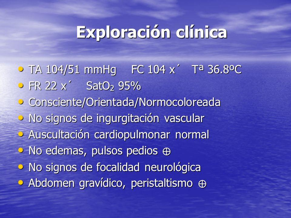 Exploración clínica TA 104/51 mmHg FC 104 x´ Tª 36.8ºC