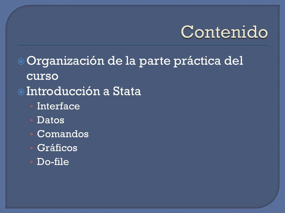 Contenido Organización de la parte práctica del curso